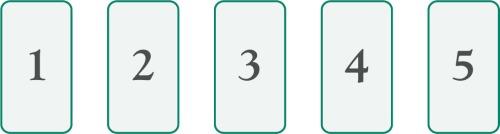 Propagation de 5 cartes